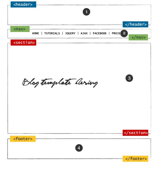 Программы для создания инфографики