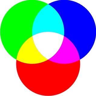 Как из красок сделать белый цвет