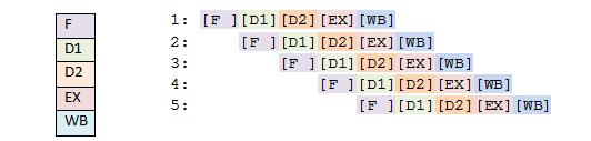 Конвейер в программировании точки подключения сигнализации на транспортер