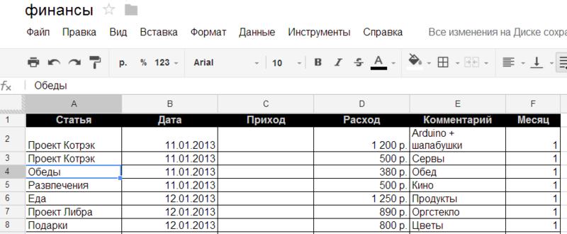 Интернет: Покупка->SMS->Tasker->Google.Calendar->IFTTT->Google.Drive = Автоматизируем учет личных расходов по банковской карте