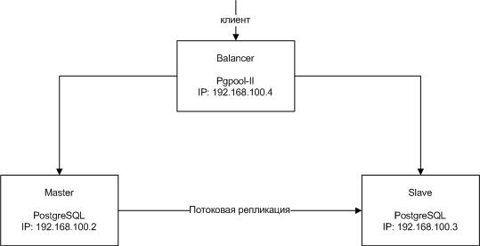 """"""",""""habrahabr.ru"""
