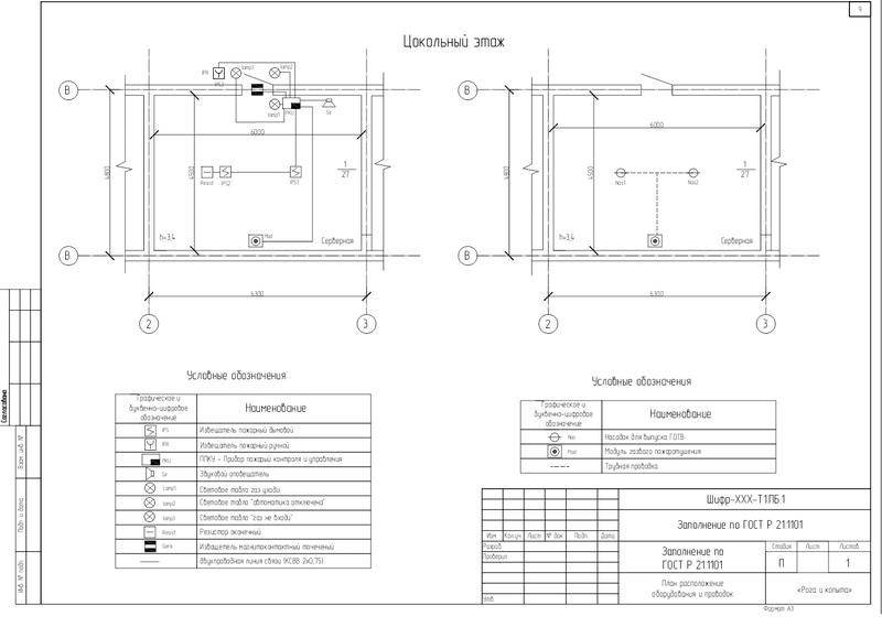 План расположение оборудования