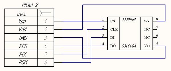 Схем программаторов для EEPROM