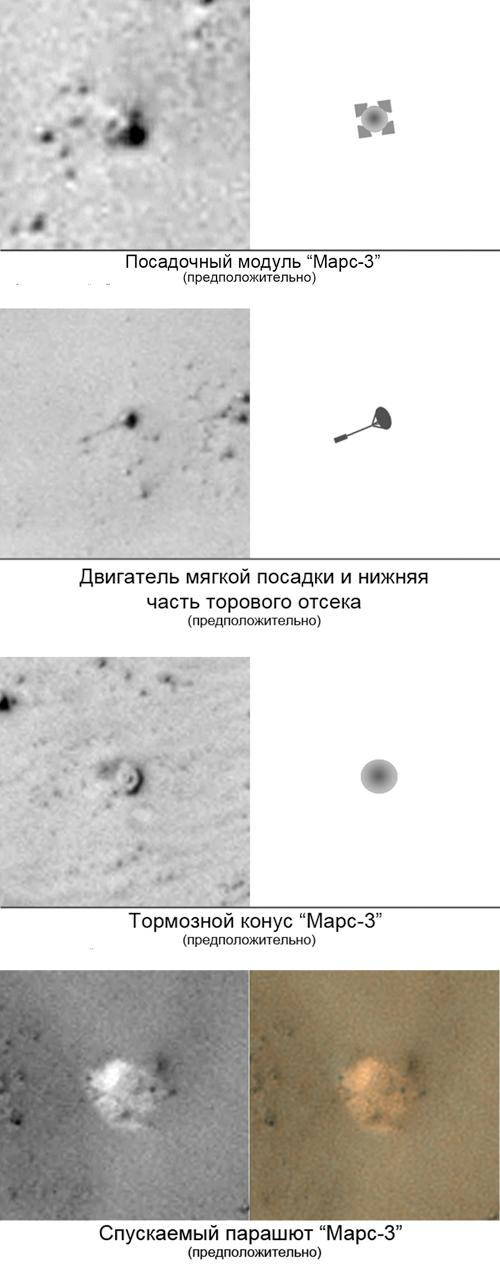 Как мы искали Марс-3