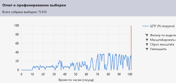 VPF: [qt] пересылка данных между потоками - Форум программистов