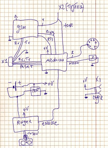Блок-схема начинки устройства: