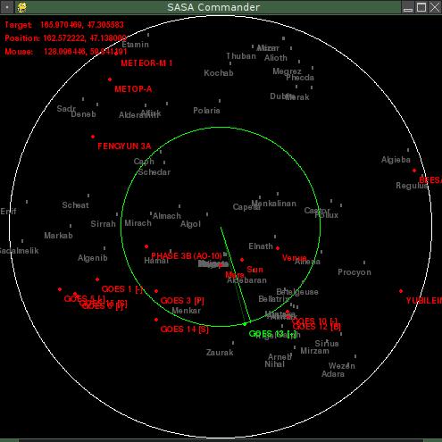 Автотрекинг низкоорбитальных спутников или Слушаем радиосигнал с МКС