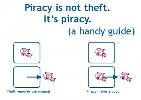 Piracy is not theft: it's piracy