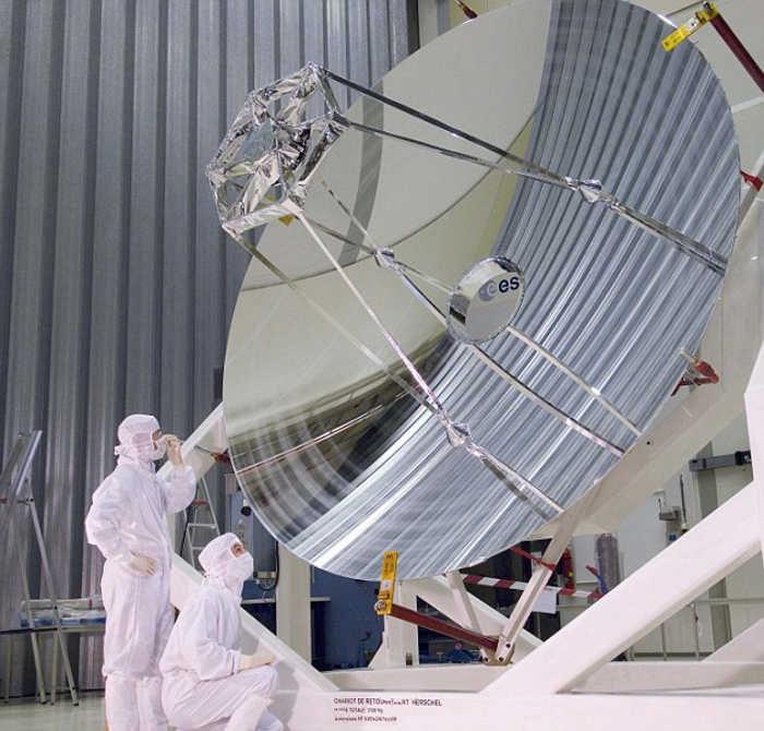 Важнейший показатель телескопа