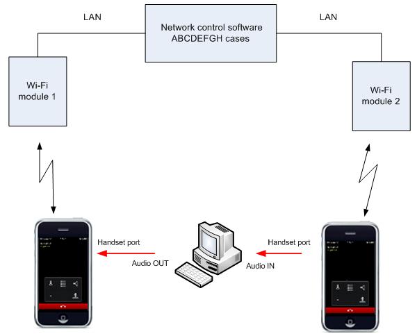 Схема упрощенной платформы