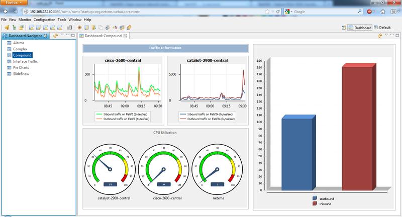Система мониторинга NetXMS