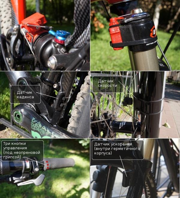Тюнинг велосипеда дело тонкое. Какие бывают тюнинги и как сделать ...   659x600
