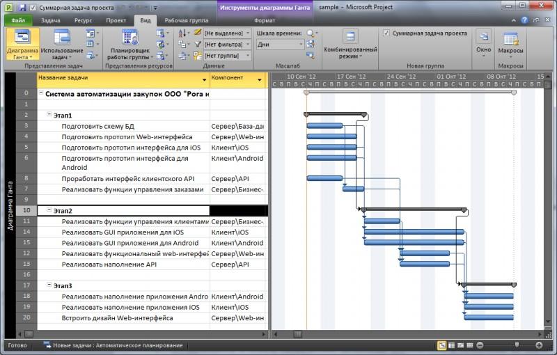 Использование ms project для управления проектами по разработке ПО  Использование ms project для управления проектами по разработке ПО Хабрахабр