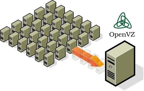 Миграция ОС в OpenVZ контейнер