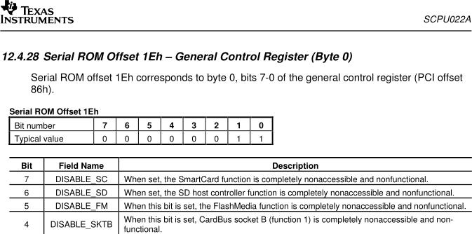 scpu022a.pdf section 12.4.28