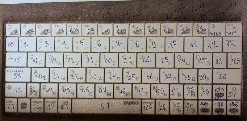 Програмку на дроид клавиатура для компа
