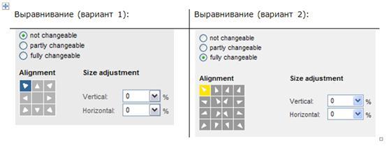 Основы настройки алгоритмов непропорционального масштабирования в Web-to-Print
