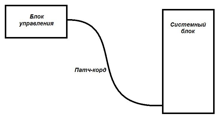 Структурная схема задуманного