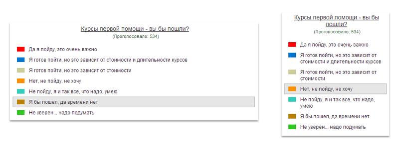 Как сделать отзывы на сайте html без базы данных топ сайтов эзотерики