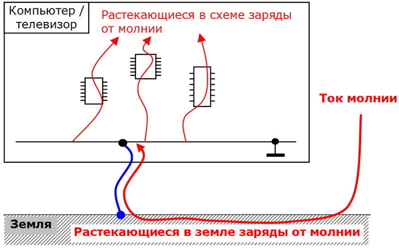 электронные узлы схемы
