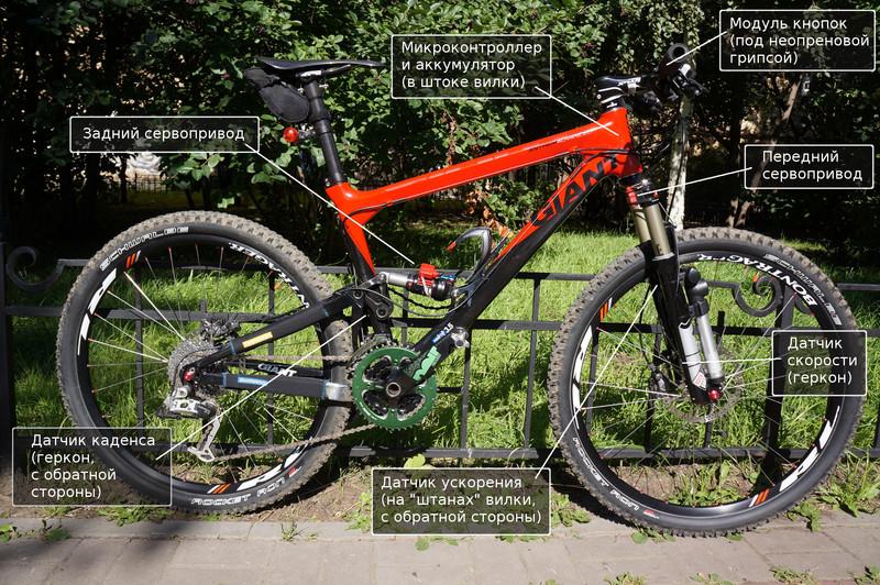 Электронная система управления подвеской горного велосипеда
