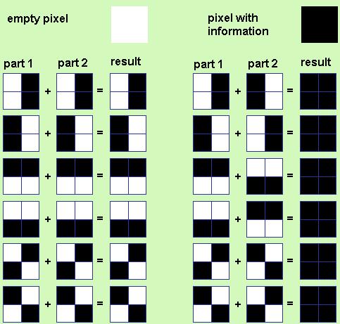 2)-визуальной схеме