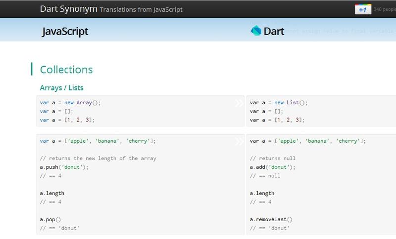 Веб-разработка / Google запустила сайт для разработчиков: JavaScript vs. Dart