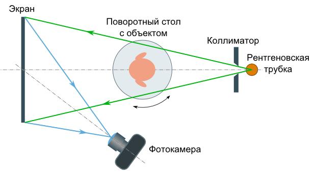 картинка рентгеновского излучения