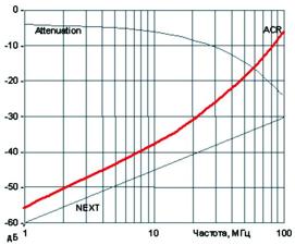 Линейная Интерполяция Программа