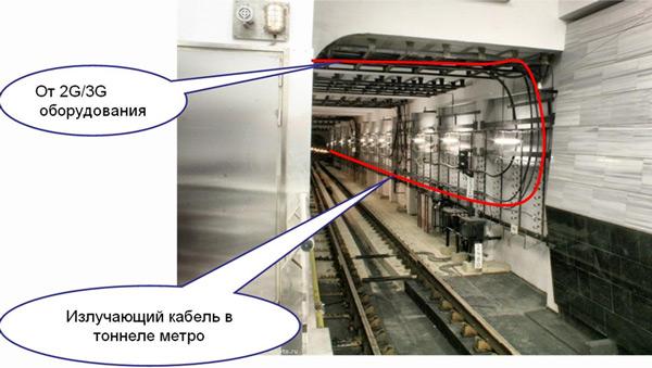 Wi-Fi в метро: смотрите на кабель в стене туннеля