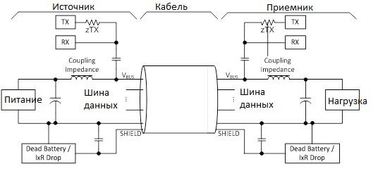 Как видно из схемы, USB PD