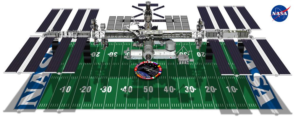 Космос: Kerbal Space Program: Как NASA управляет МКС для избежания столкновений с космическим мусором