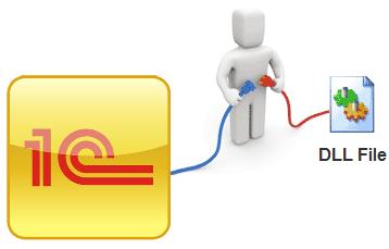 передача файлов большого объема по защищенному протоколу из 1С на сайт