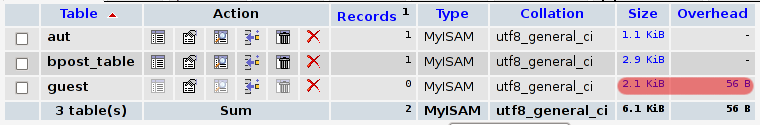 MySQL table with overhead