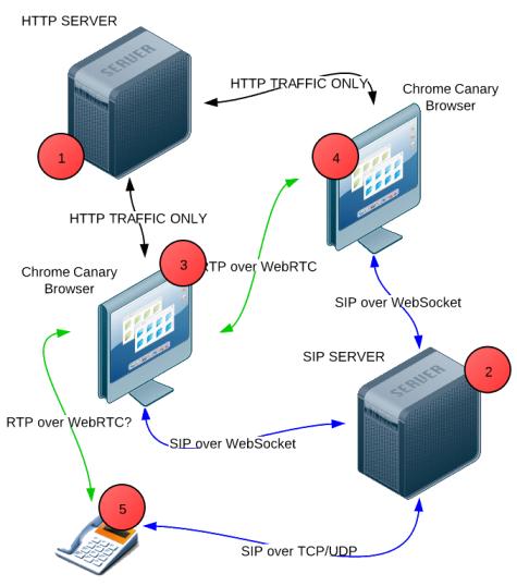 HTTP сервер