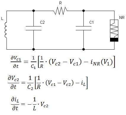 Обобщённая схема генератора