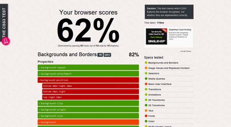 Каскадные Таблицы Стилей / Тестируем браузер на поддержку CSS3