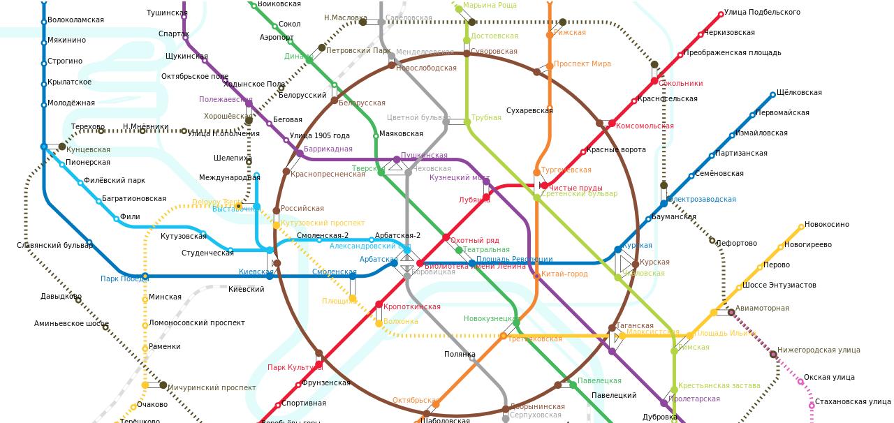 Moscow Metro Читать дальше →