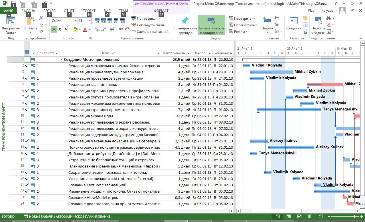 Начальный график проекта
