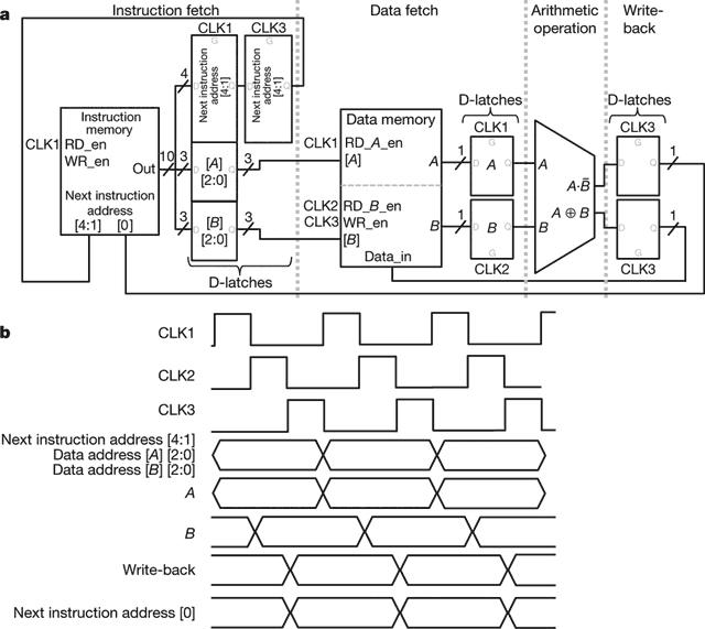 Логическая схема процессора