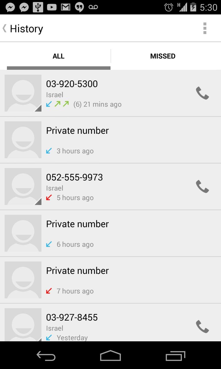 значок телефона в контакте: