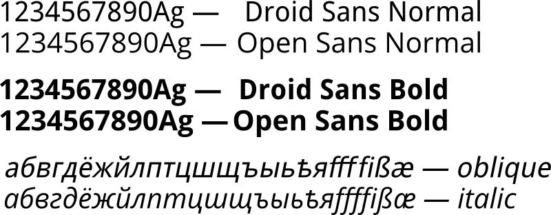 Шрифты Droid Sans и Open Sans