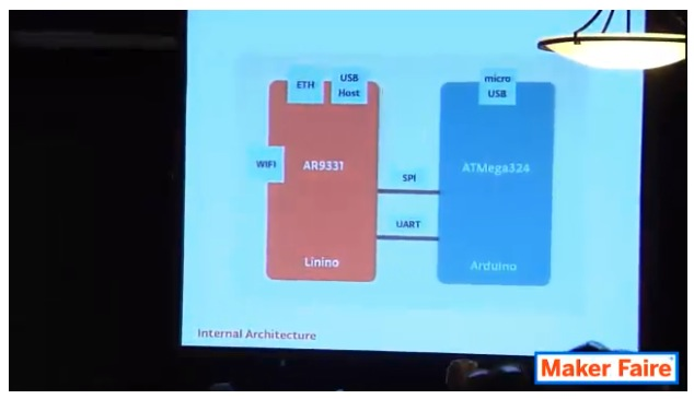Arduino for the Cloud - Universal-Publisherscom