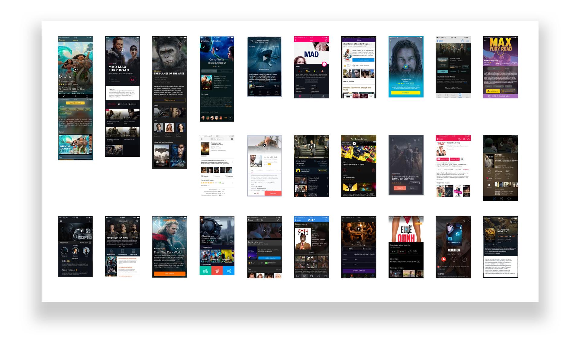 Социальная сеть для киноманов или как не закопаться, разрабатывая еще одну соцсеть