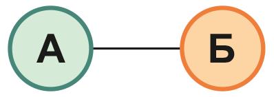 Немного о SSL-сертификатах: Какой выбрать и как получить