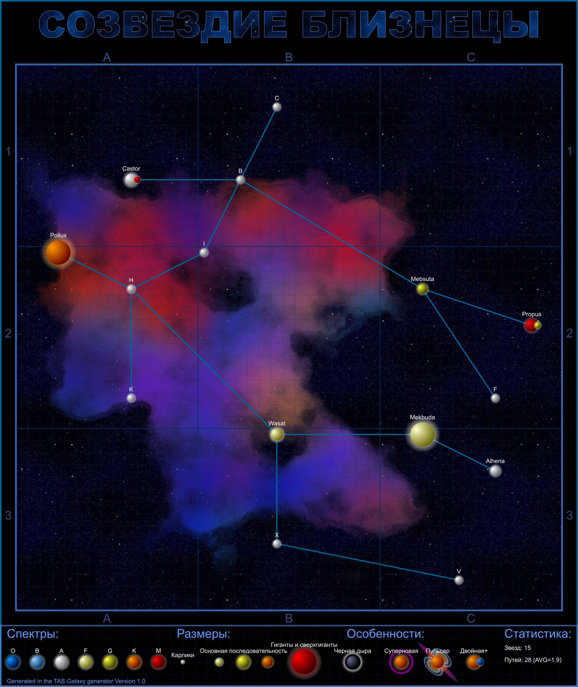 Galaxy generation and astronomy basic knowledge training