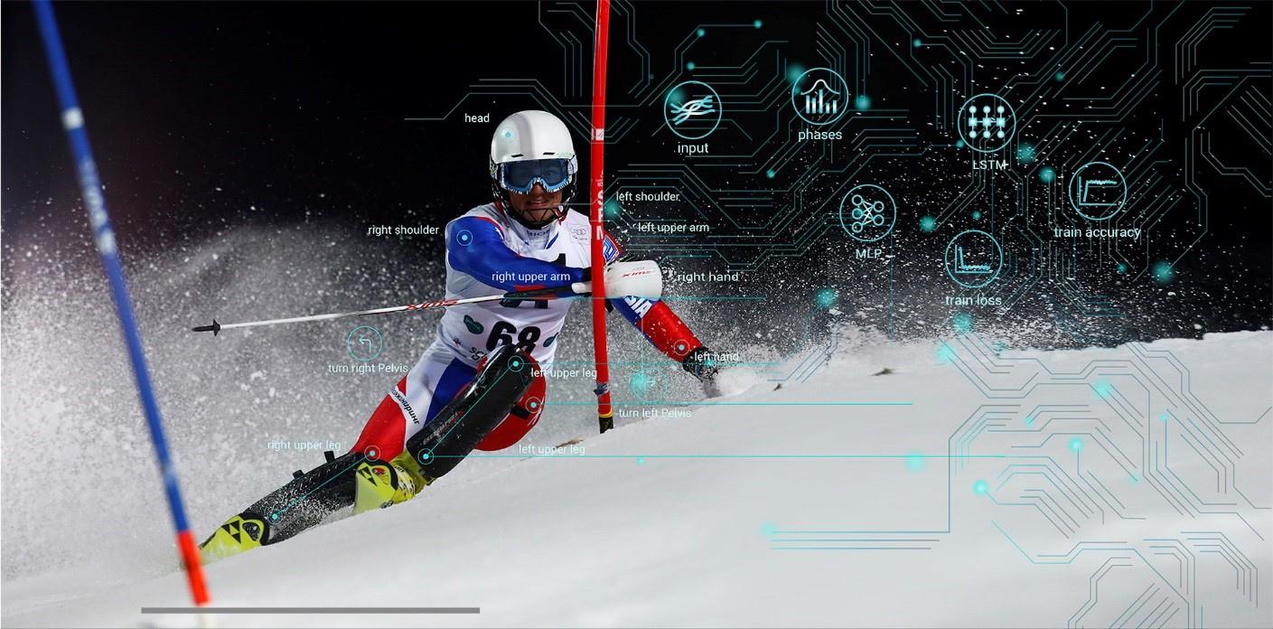 [Из песочницы] Машинное обучение в горнолыжном спорте