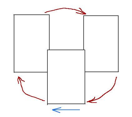 Схема вращения