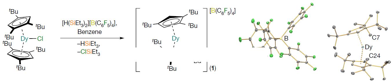 Разработан метод хранения данных в отдельных молекулах при относительно высокой температуре −213°C